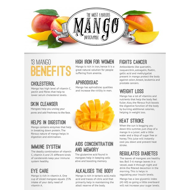 Pure African Mango Plus Extract Maximum Strength - 1 Month Supply