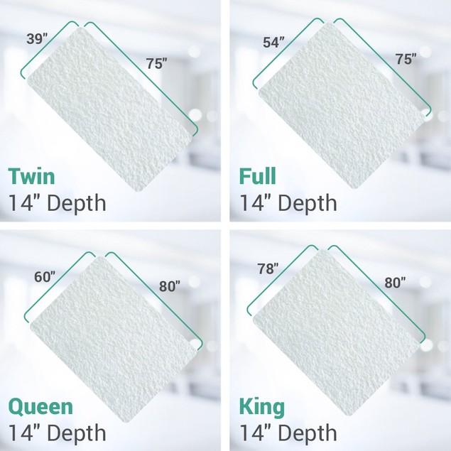 Ultimate Bed Bug Blocker Zippered Mattress Encasement Tanga