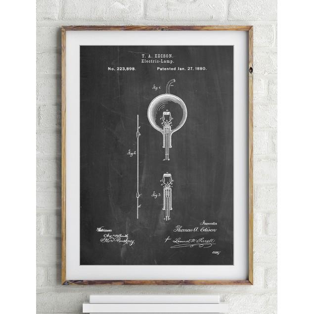 Thomas Edison Light Bulb Poster