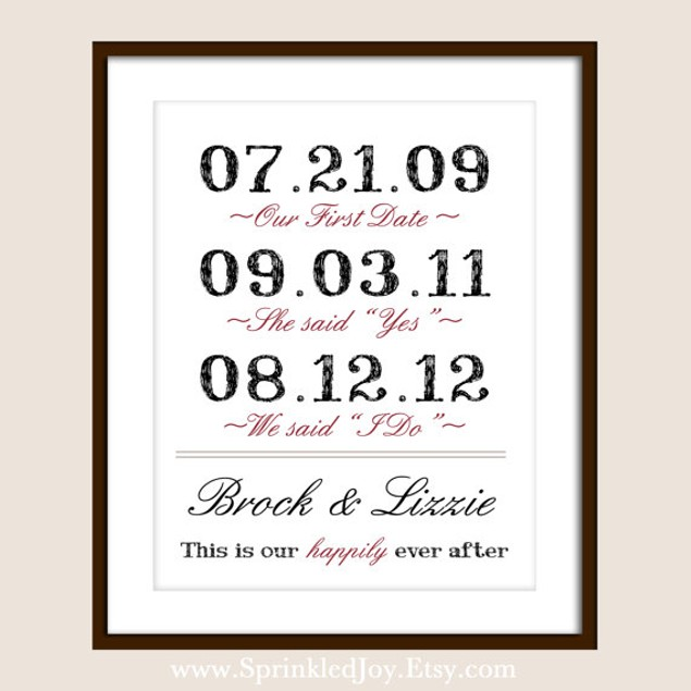 Important Dates in Your Love Story Print
