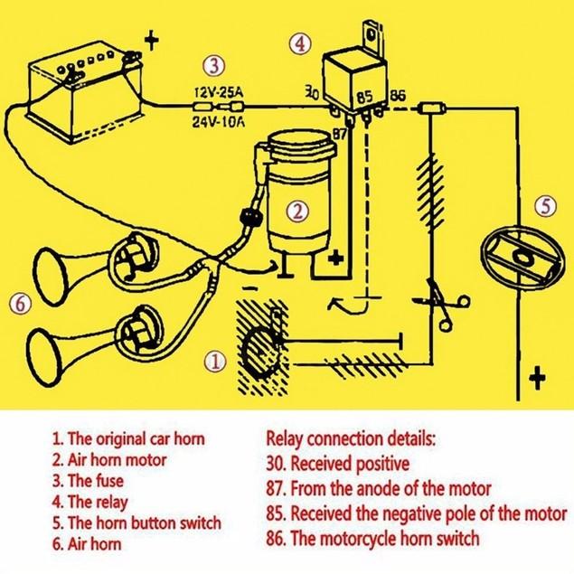 Zone Tech Air Horn Dual Trumpet Truck 12v Train Car Kit Compressor 115DB