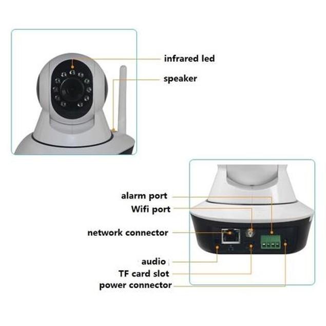 iPM Wireless IP Camera w/Pan/Tilt Audio Record WiFi Network Webcam