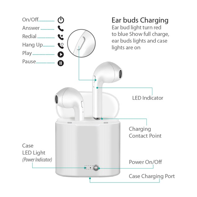 Wireless Bluetooth Earbuds with Charging Case (White)